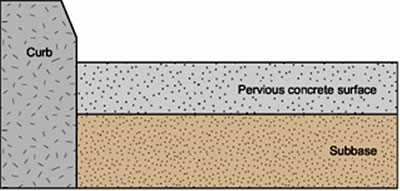 subgrade diagram